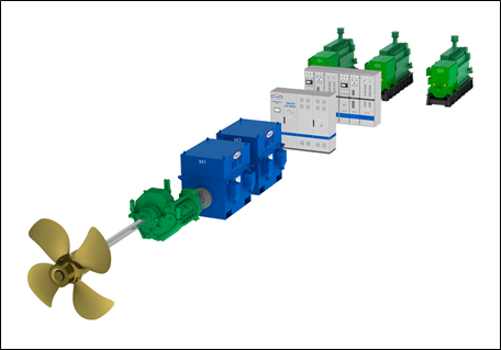 Example of a diesel-electric propulsion system