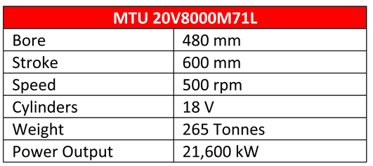 Technical specifications of high-speed marine diesel engine